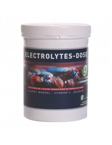 Electrolytes Doses pour la...